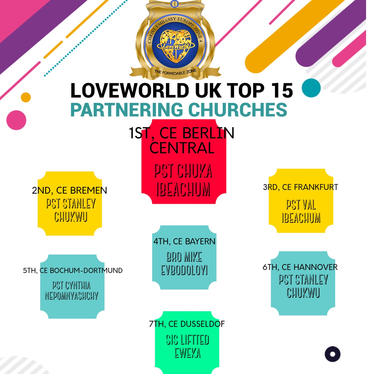ZONAL AWARDS - LOVEWORLD UK