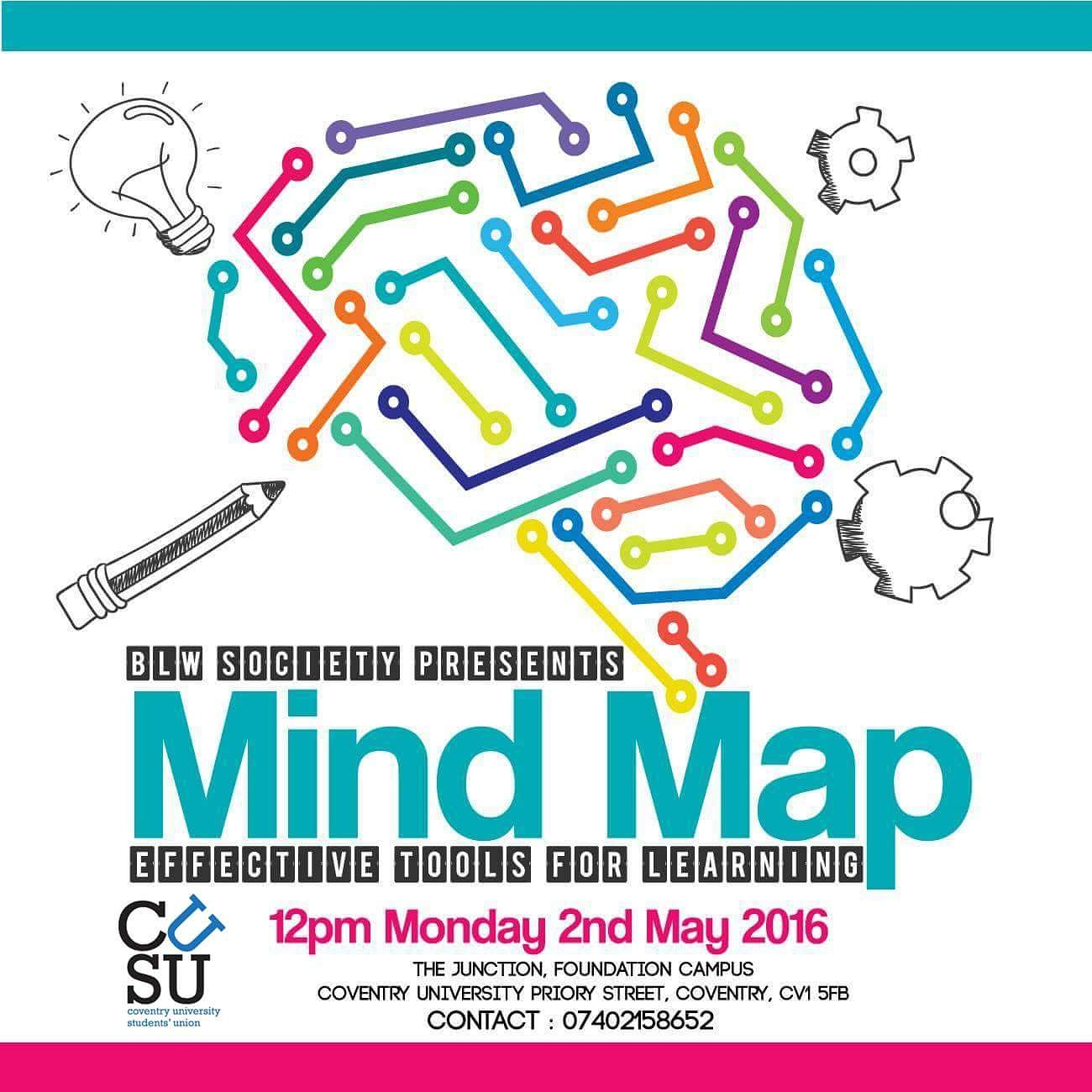 Mind Map - Effective Tools